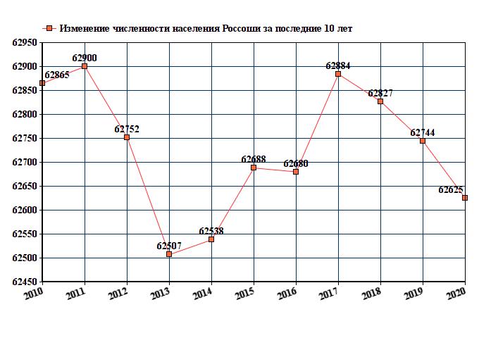 Официальный сайт россошанский элеватор дэк 12 датчик экстренной остановки конвейера